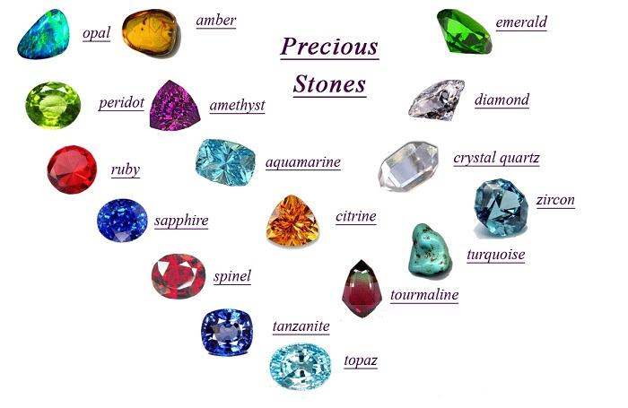 Các loại đá quý